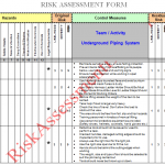 Risk Assessment Process – Step 2 Risk Evaluation and Control