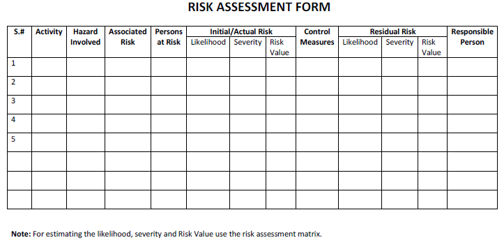 Risk Assessment Template  Download Risk Assessment Template