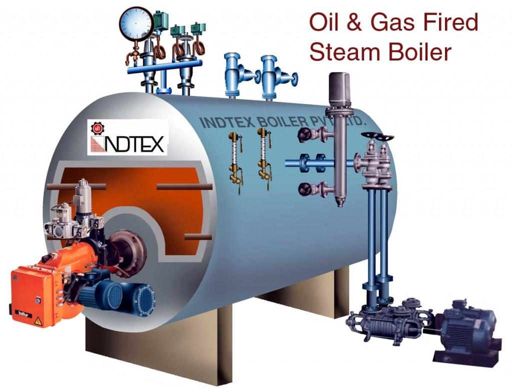 Steam_Boiler Method Statement