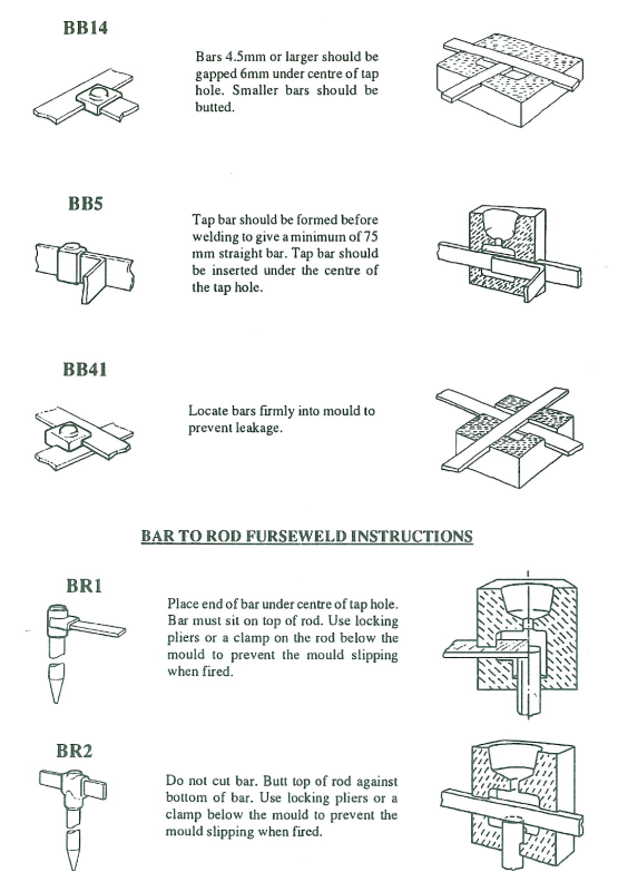 bar to rod furse weld instructions
