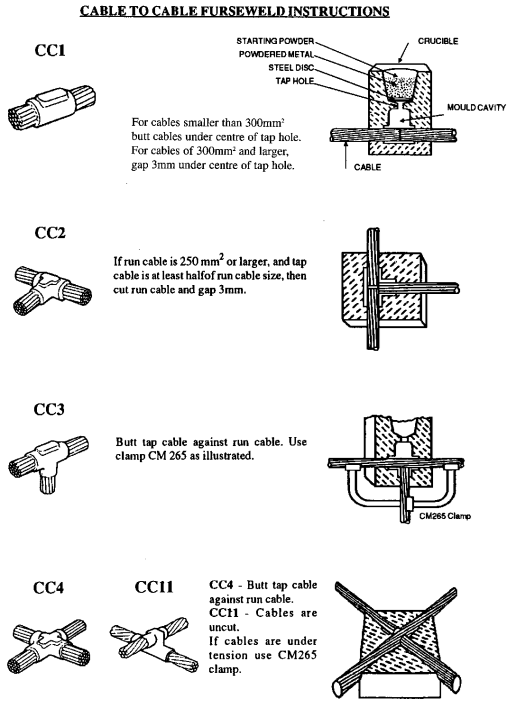 cable to cable furse weld instructions
