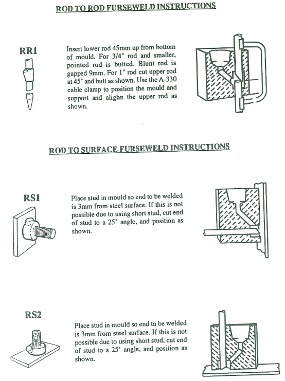 rod to rod and surface furse weld instructions