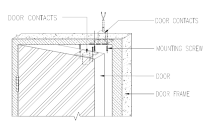 Installation Of Access Control System Method Of Statement on door security devices