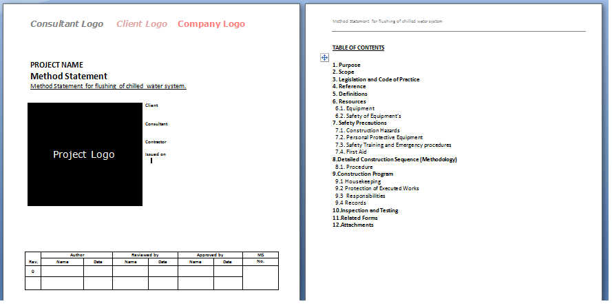 safety method statement checklist pdf