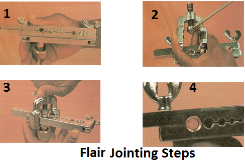 Flare & Swaging Jointing