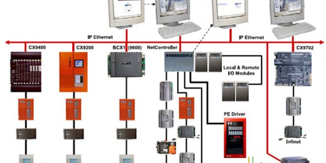 bms sequence of operation soo for hvac systems method statement hq rh methodstatementhq com 3s BMS Wiring-Diagram 3s BMS Wiring-Diagram