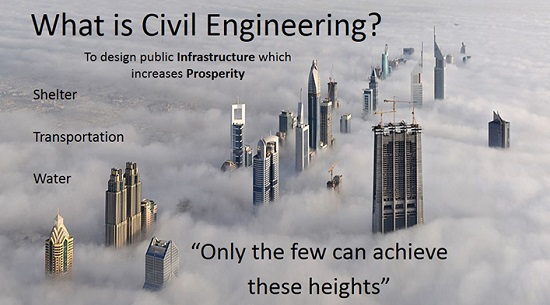 what-is-civil-engineering