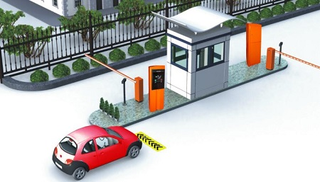 Car Parking Management System Testing Commissioning Procedure