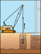 Vibro-Compaction-Works-method-statement
