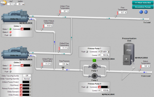 BMS User Interface for Chillers