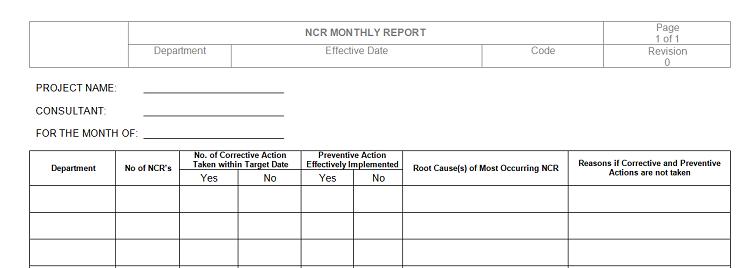 non conformity and non conformance report - Method Statement HQ