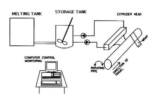 method statement for bituseal enamel application