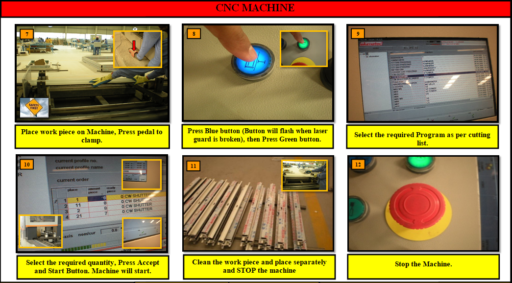Work Instruction for CNC Machine Operator - Method Statement HQ